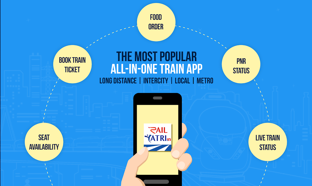 #1. PNR Status & Indian Rail Info (Android)