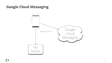 Photo: Eliminate polling altogether in favour of Google Cloud Messaging! Register your device with GCM and your server.