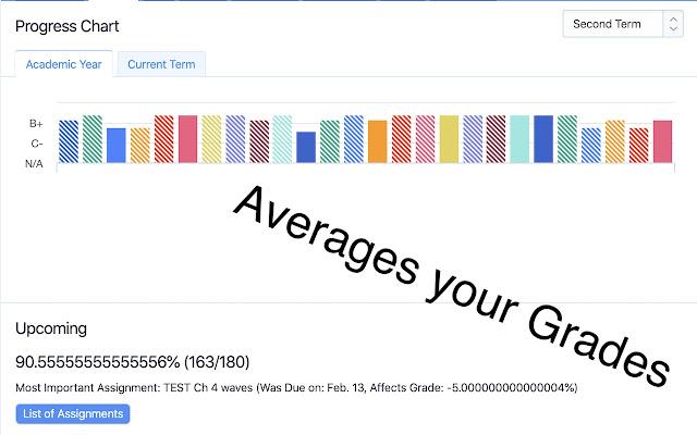 Average Managebac Grades
