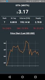 Iota Price Tracker - náhled