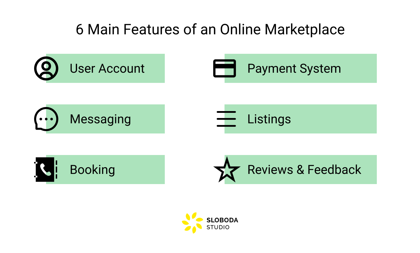 6 Main Features of an Online Marketplace