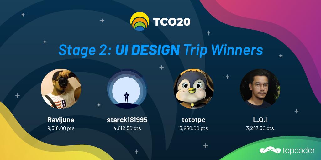 K:\Invisible world\Work\_Illustrator\TCO20 Stage Winners Designs\Stage 2 Trip Winners\Design\Stage 2 -_UI Design - Blog.png