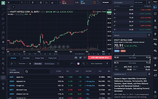 TradingView Screenshare