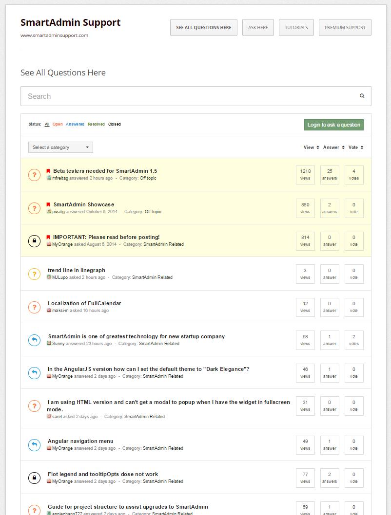 Smartadmin V152 Responsive Webapp Reloaded