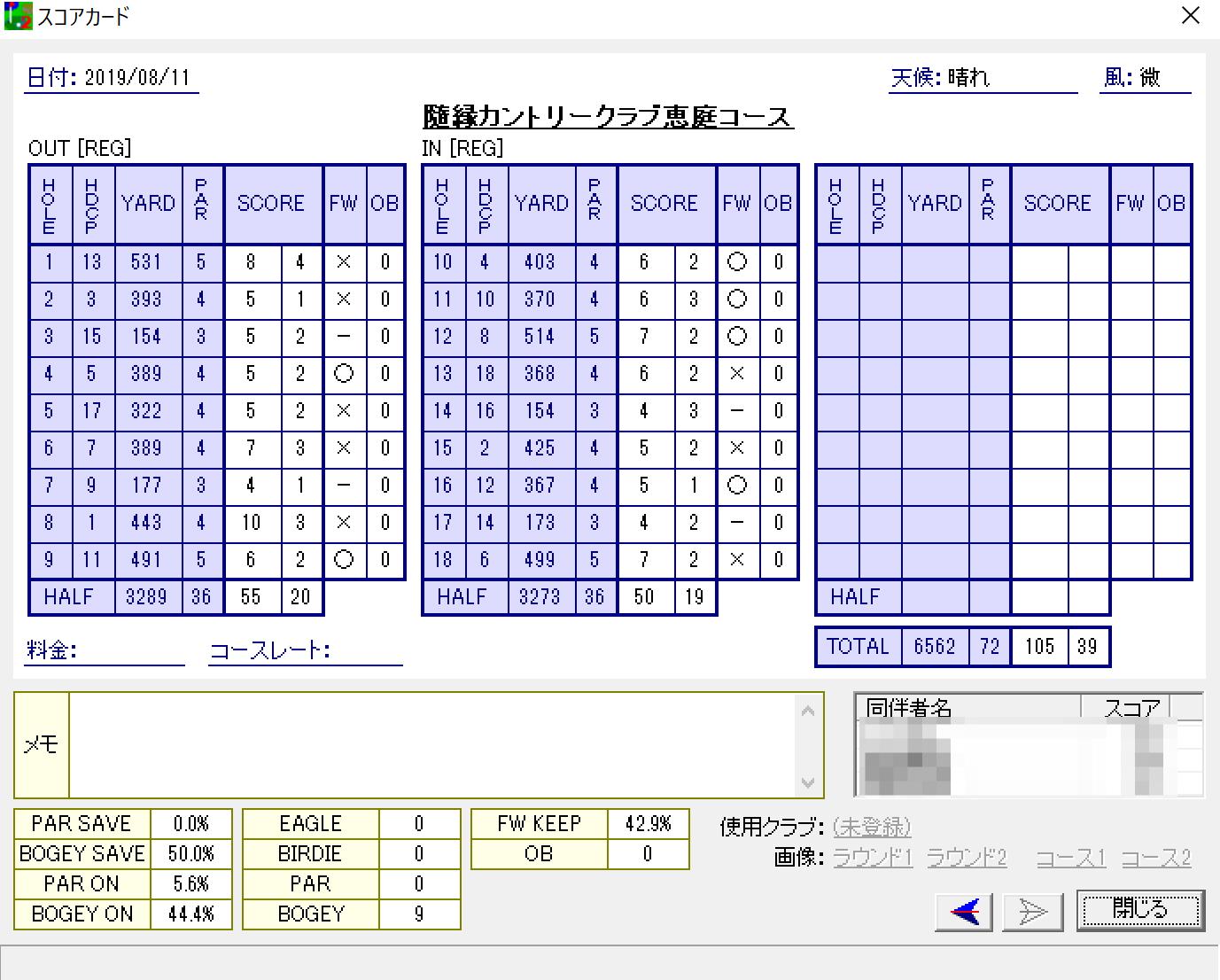 北海道ゴルフツアー2019 第5戦 – 北海道 隨縁カントリークラブ恵庭コース
