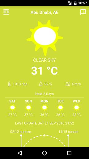 Abu Dhabi Weather