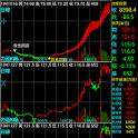 股票王、期指王-力道K線+主力曲線 icon