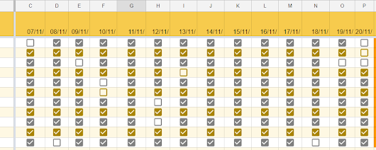 Keeping attendance and other checklists in Google Sheets (2018 version, with template)