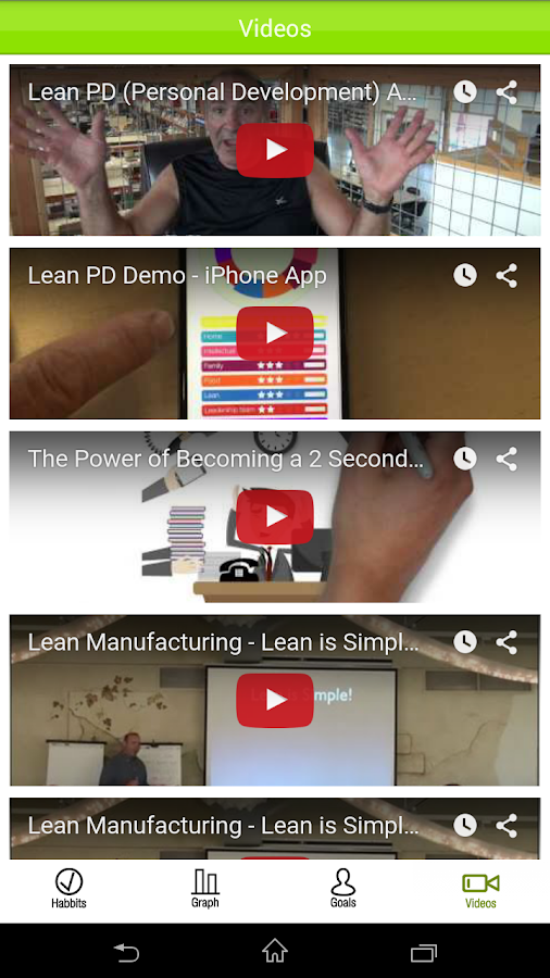 Lean PD- screenshot