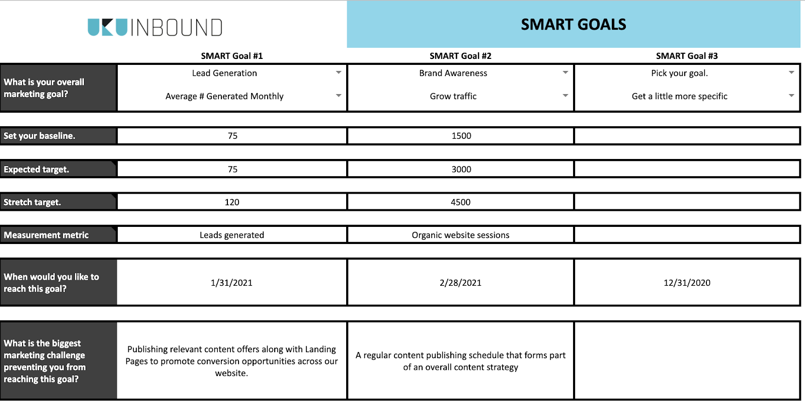 content marketing goals - SMART methdology