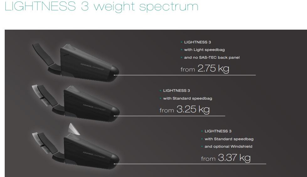 Advance lightness 3 Harness