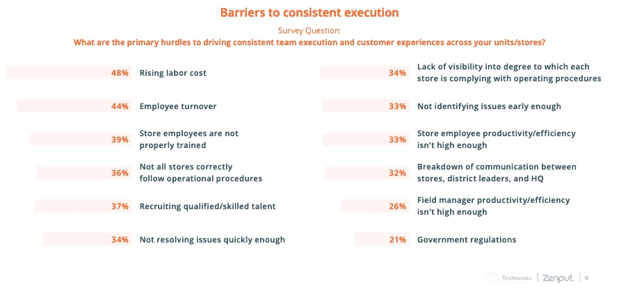 Barriers to consistent execution