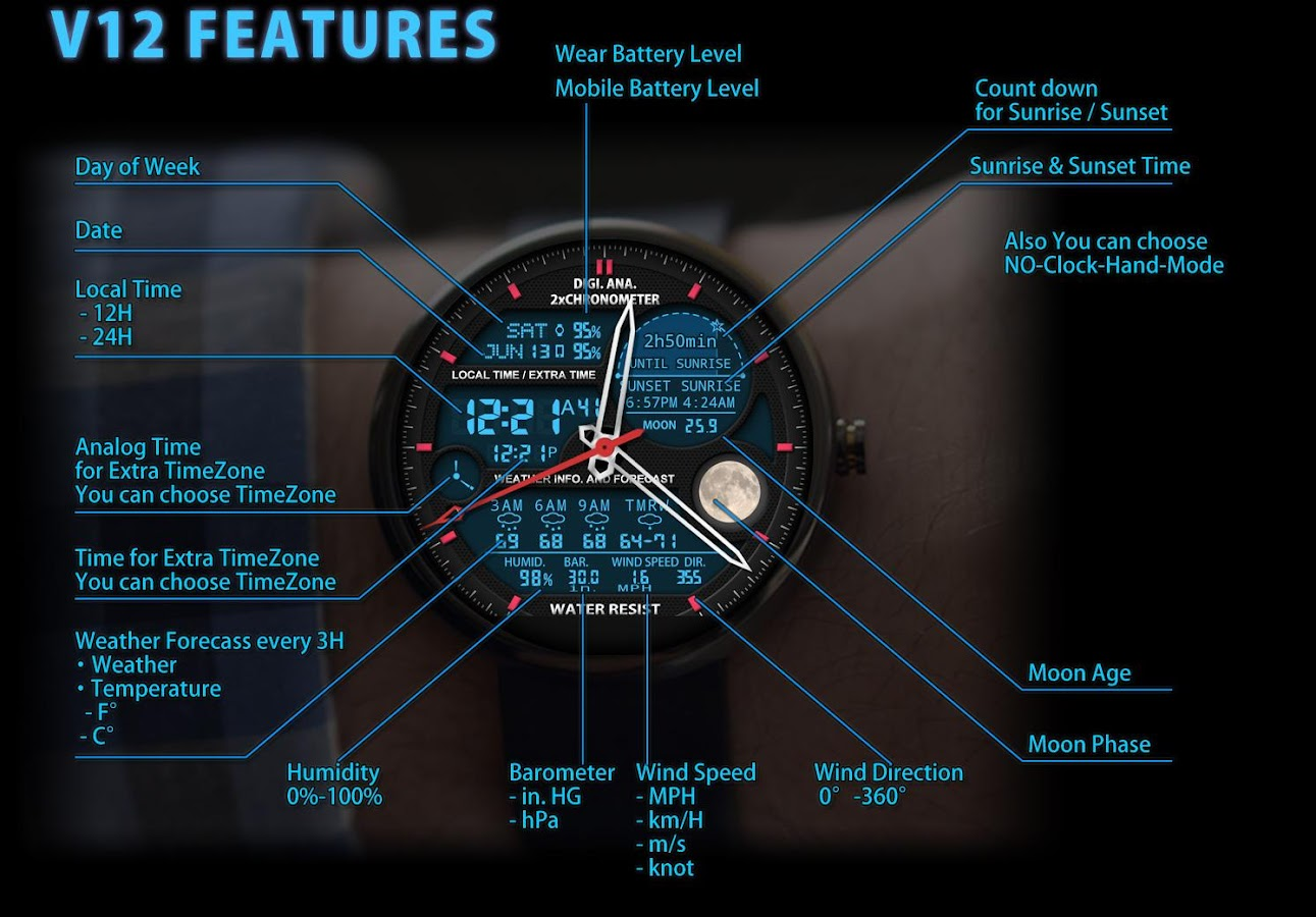 Faces for moto 360 - V12 Watch Face For Moto 360 Screenshot