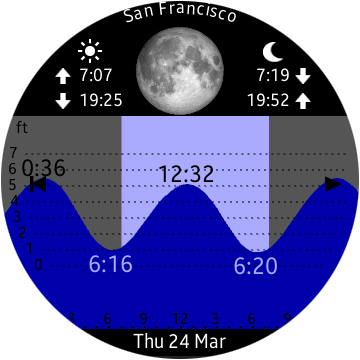 Tide Table Chart Android 7