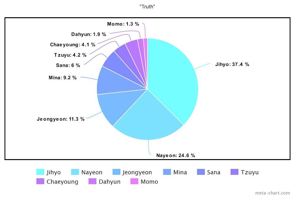 meta-chart - 2021-01-16T121352.464