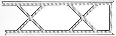 Angular Bracing with the Cross-Ties