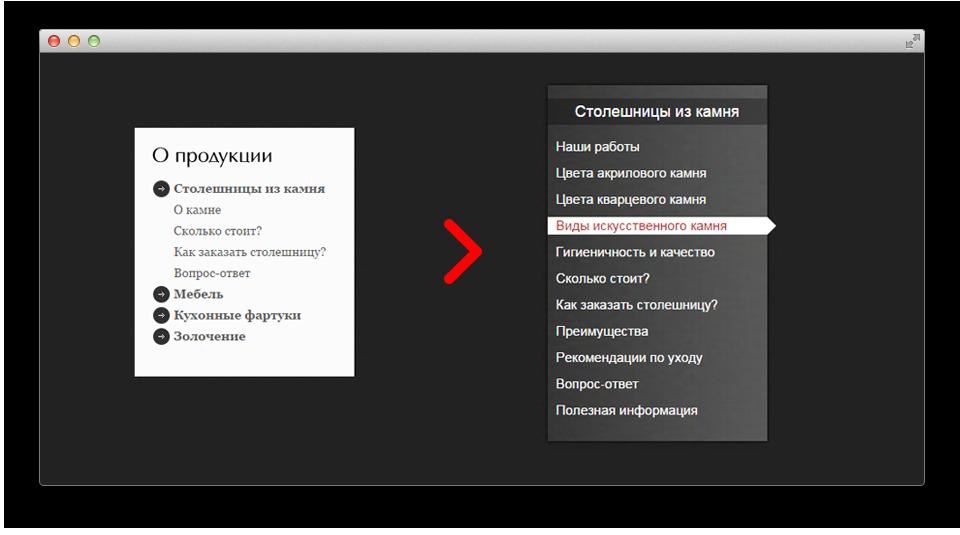 Редизайн сайдбара сайта