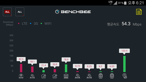 BenchBee SpeedTest screenshot 7