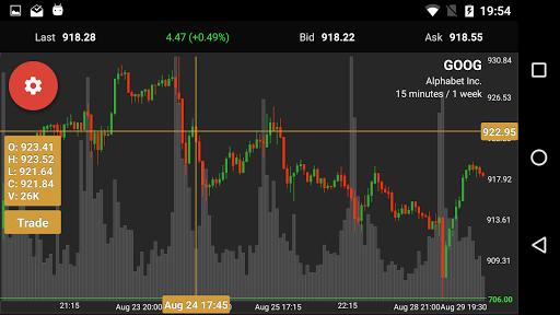ETNA Trader Mobile screenshot 5