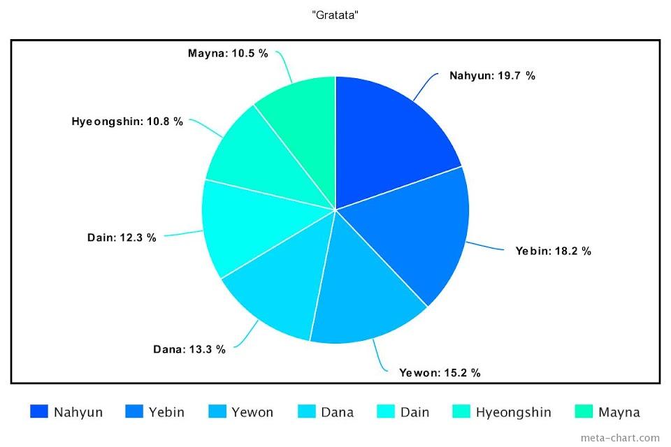 meta-chart - 2021-05-21T112434.431