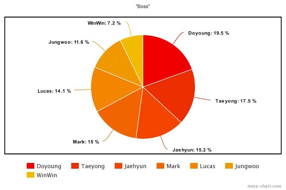 meta-chart - 2021-08-09T152735.722