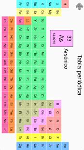 Los elementos qumicos de la tabla peridica quiz aplicaciones en captura de pantalla urtaz Images