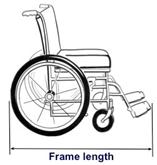 Thực hiện các hoạt động của xe lăn
