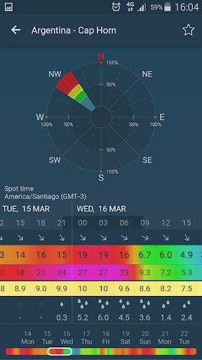 WINDY - NOAA wind forecast for PC