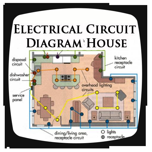 App Insights: Electrical Circuit Diagram House | Apptopia