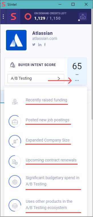 How to Find Prospects of Any Company using Buying Intent