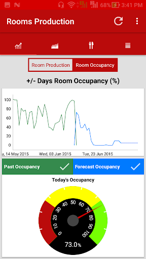 vhp dashboard screenshot 2