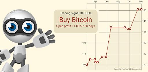 Najbolji način za ulaganje u kriptovalutu