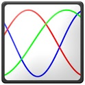 Bio Rhythm icon