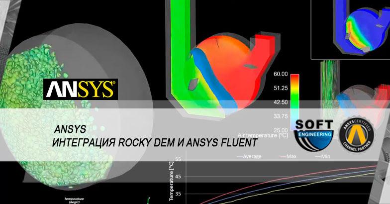 Интеграция Rocky DEM и ANSYS Fluent для моделирования потоков жидкости c частицами произвольной формы