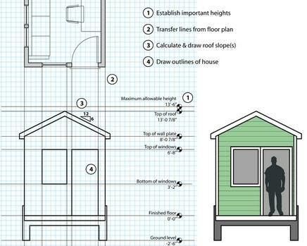 Foto do Drawing Architectural Design 2020