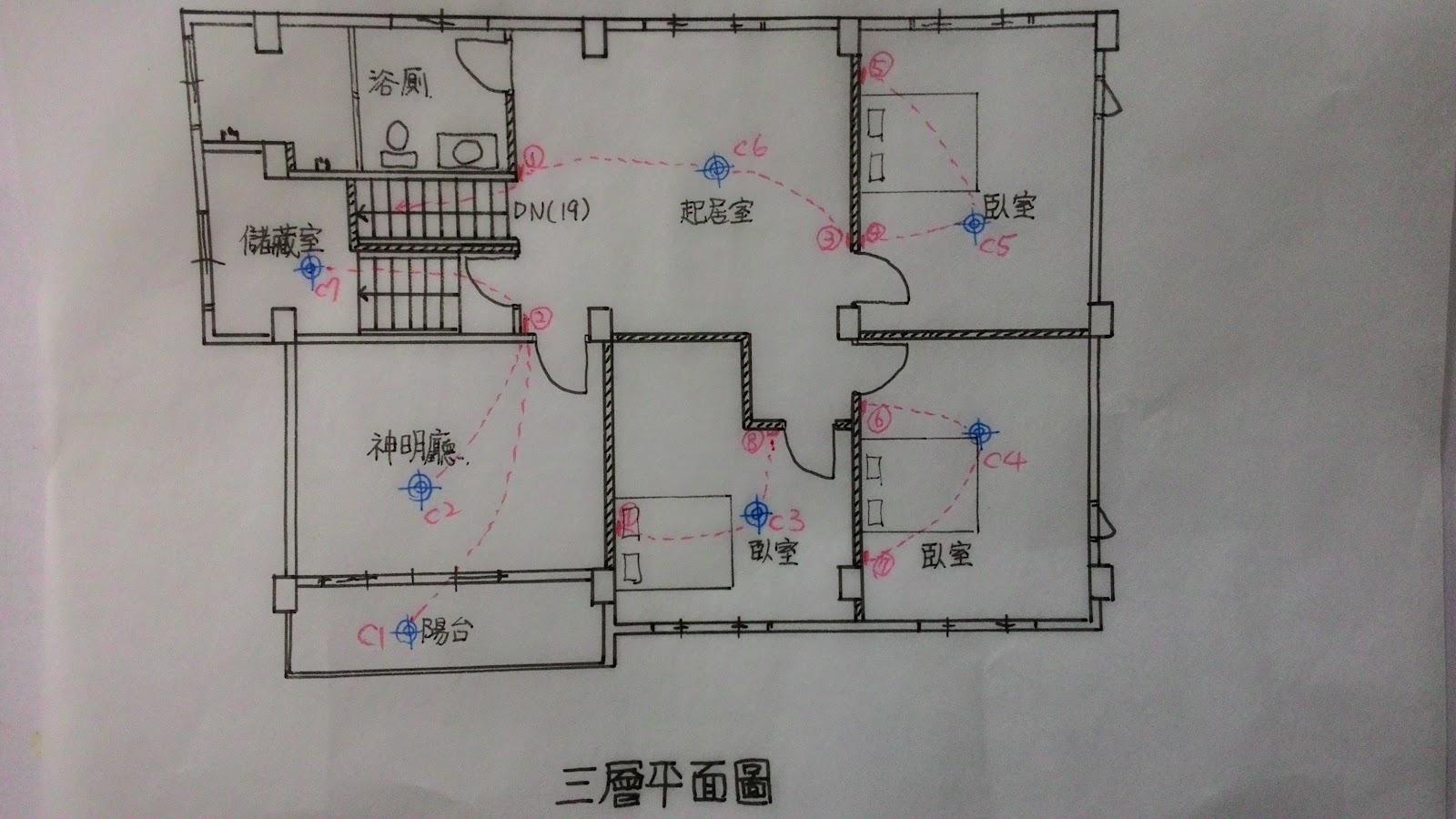 水電配置規畫(四):三樓空間之管路規劃與注意事項104.03.07 @ 淨荷創藝坊 :: 痞客邦