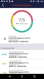 Fleetboard Manager - náhled
