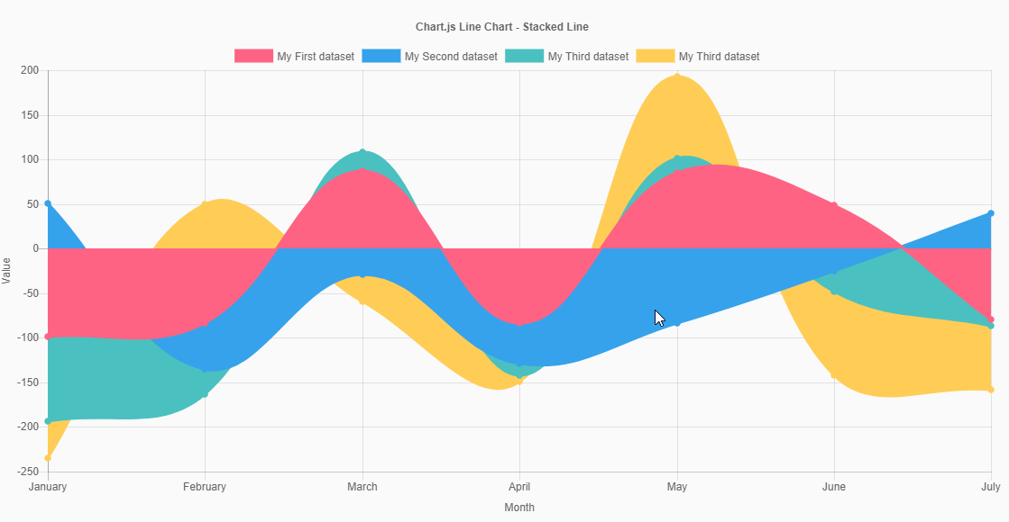 19 Online Tools for Creating Charts - Flatlogic - Blog