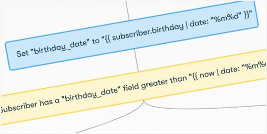 Drip Workflow - Birthdays and Anniversaries