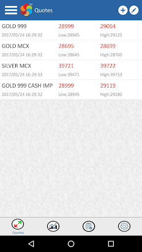 Suvidhi Gold screenshot 4