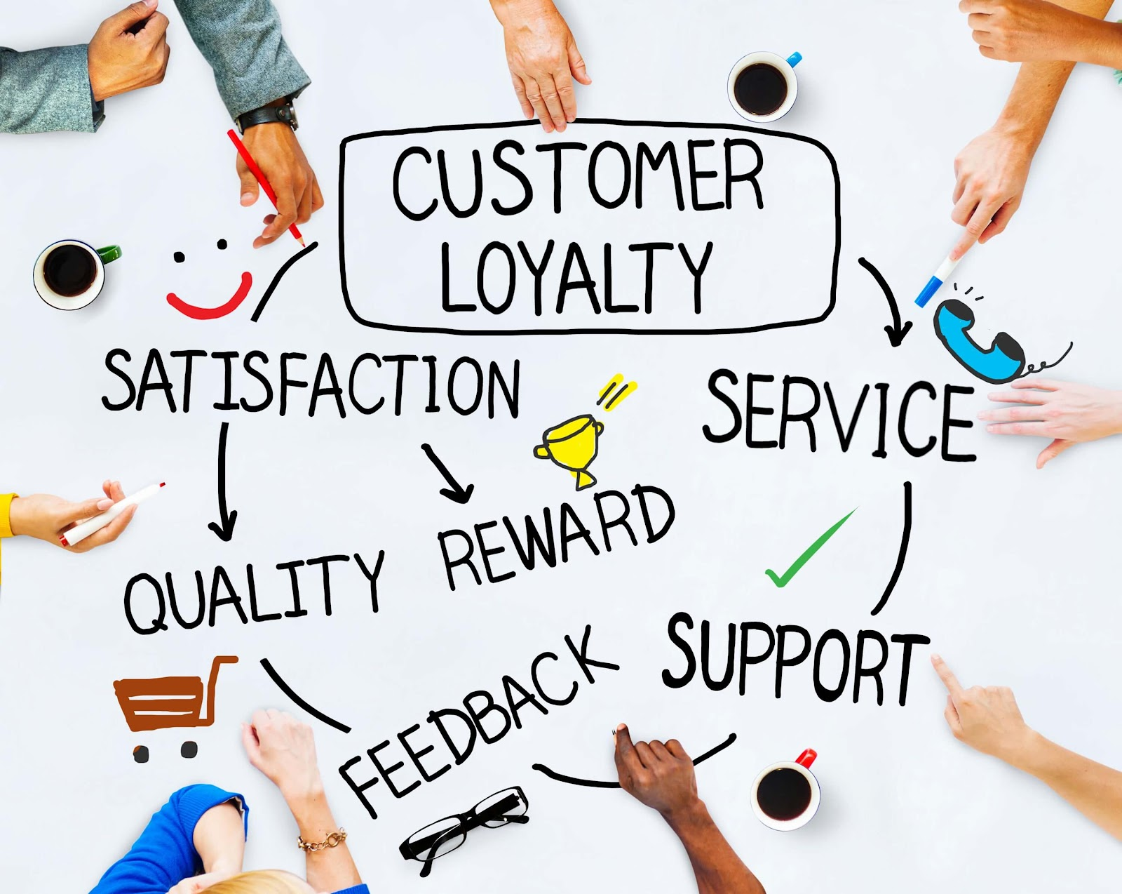 Mobile apps ecommerce promote customer loyalty