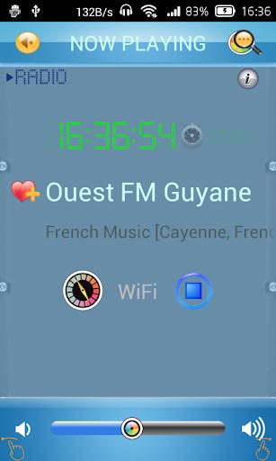 Radio French Guiana