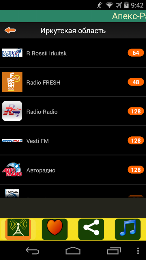 Radio Stations Broadcasting In Russian 101