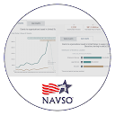 NAVSO's Charts Feature Using Grant Map