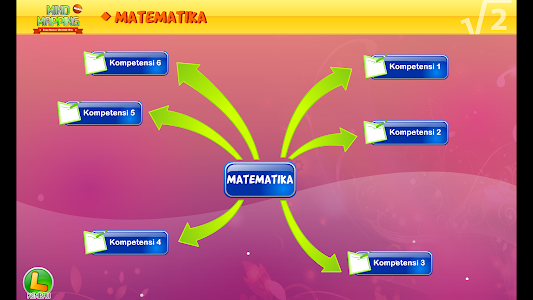 Mind Mapping Materi UN SMA-IPA screenshot 2