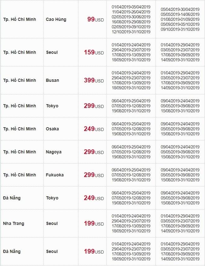 Giá Vé máy bay khuyến mại nội địa từ Hà Nội