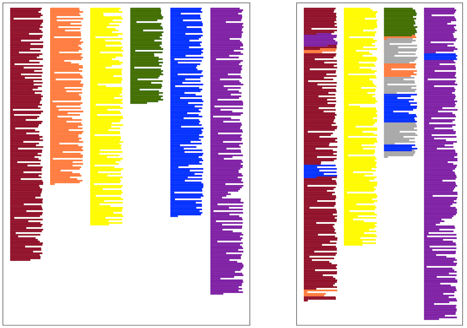 Colorful visualization of a restructured chapter