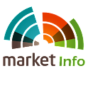 MCX NSE MarketInfo News icon