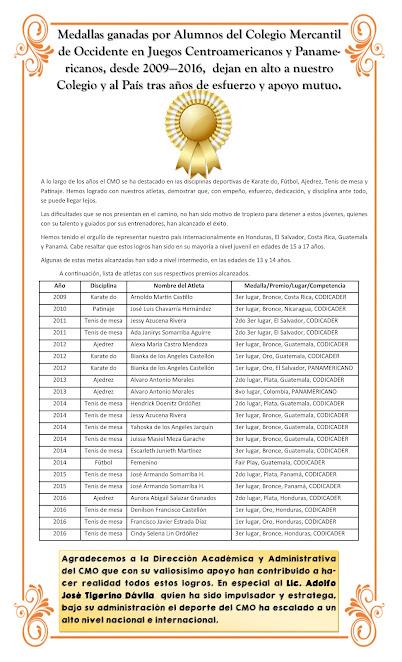 Medallas ganadas por Alumnos del CMO