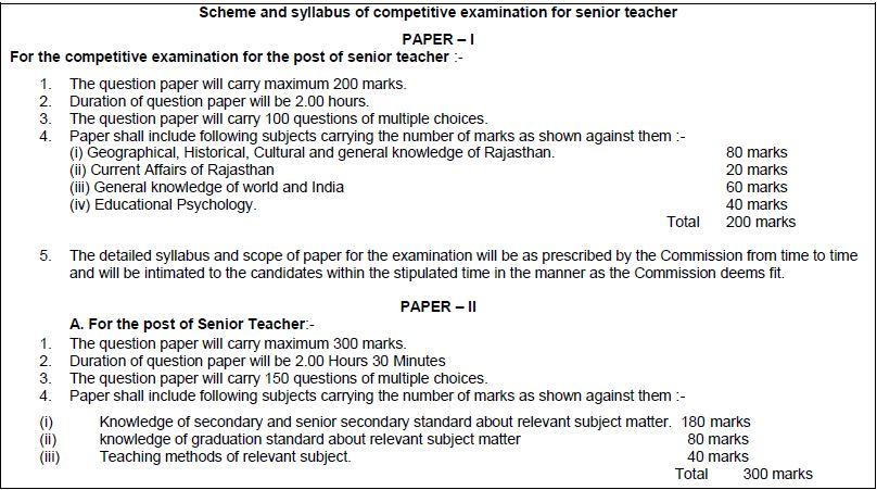 RPSC II Grade Syllabus & Exam Pattern 2016